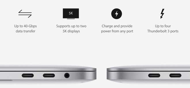 Thunderbolt ports are commonly used for power delivery for MacBooks at the same time as data transfers.